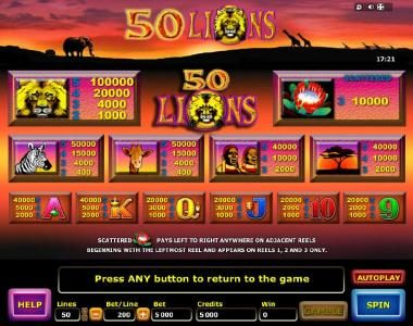 50 Lions :: Slot game symbols paytable