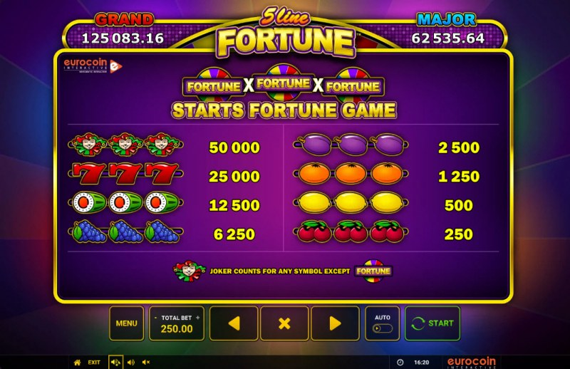 5 Line Fortune :: Paytable