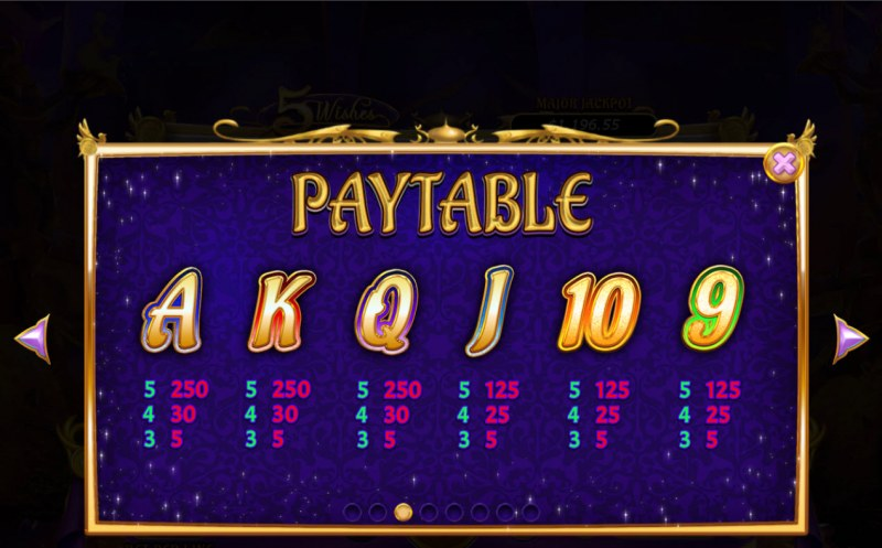 5 Wishes :: Paytable - Low Value Symbols