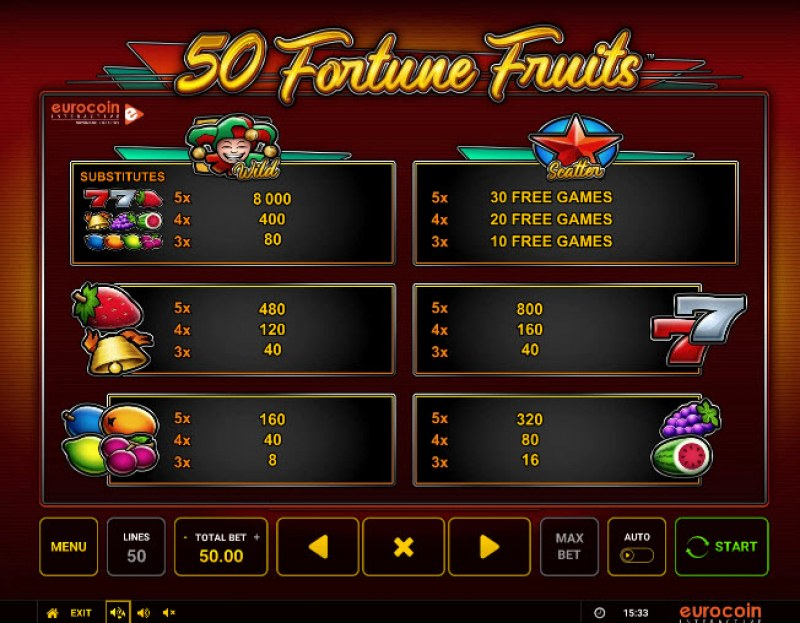 50 Fortune Fruits :: Paytable
