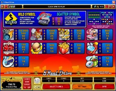 Winner Million featuring the Video Slots 5 Reel Drive with a maximum payout of $20,000