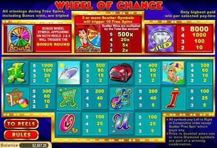 Play slots at Liberty Slots: Liberty Slots featuring the Video Slots Wheel of Chance 5 Reel with a maximum payout of $80,000