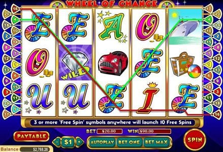 Play slots at Lincoln: Lincoln featuring the Video Slots Wheel of Chance 5 Reel with a maximum payout of $80,000