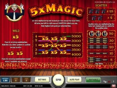 5x Magic :: slot game symbols paytable