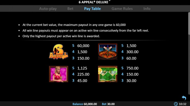 6 Appeal Deluxe :: Paytable - High Value Symbols