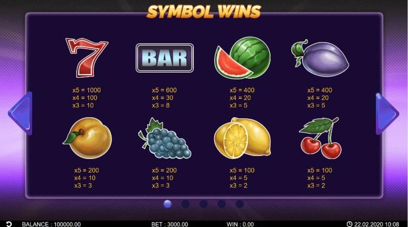 60 Ultra Classic Hot :: Symbol Wins