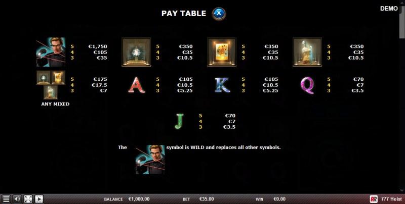 777 Heist :: Paytable