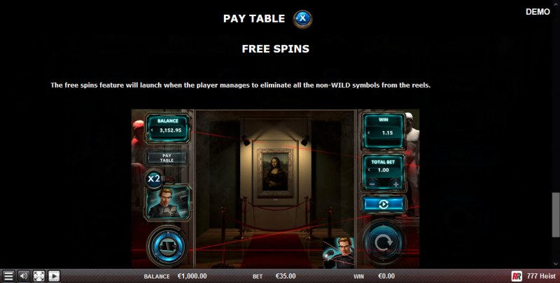 777 Heist :: Free Spins Rules