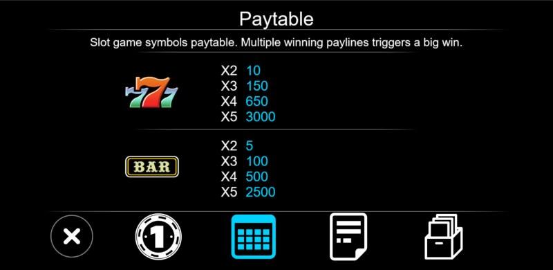 777 Slot :: Paytable - High Value Symbols