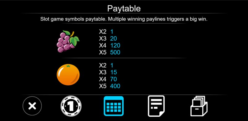 777 Slot :: Paytable - Medium Value Symbols