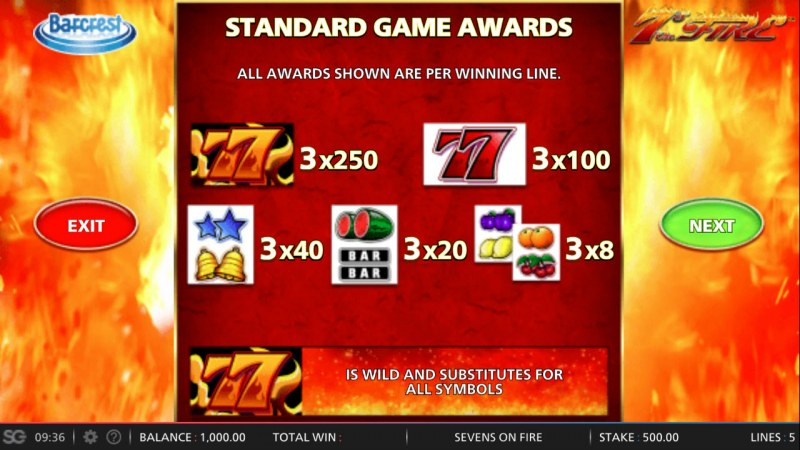 7's on Fire :: Paytable
