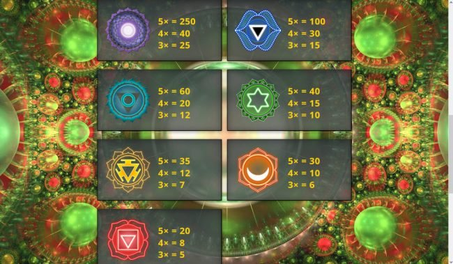 Roadhouse Reels featuring the Video Slots 7 Chakras with a maximum payout of $12,250