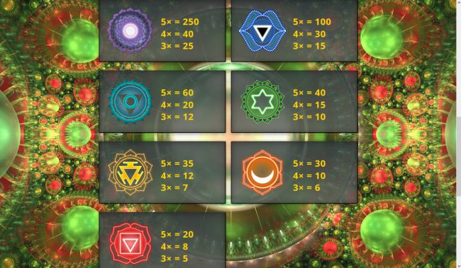 Lotus Asia featuring the Video Slots 7 Chakras with a maximum payout of $12,250
