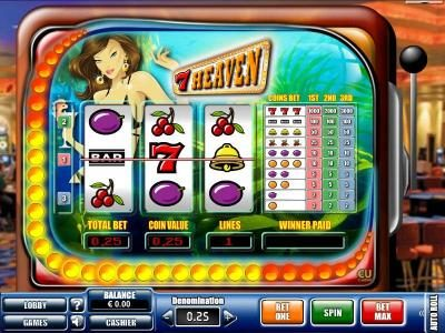 Play slots at EU Casino: EU Casino featuring the Video Slots 7 Heaven with a maximum payout of $3,000