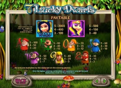 Casino Superlines featuring the Video Slots 7 Lucky Dwarfs with a maximum payout of $20,000