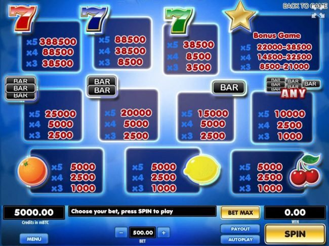 Royale24 featuring the Video Slots 7 Mirrors with a maximum payout of $338,500