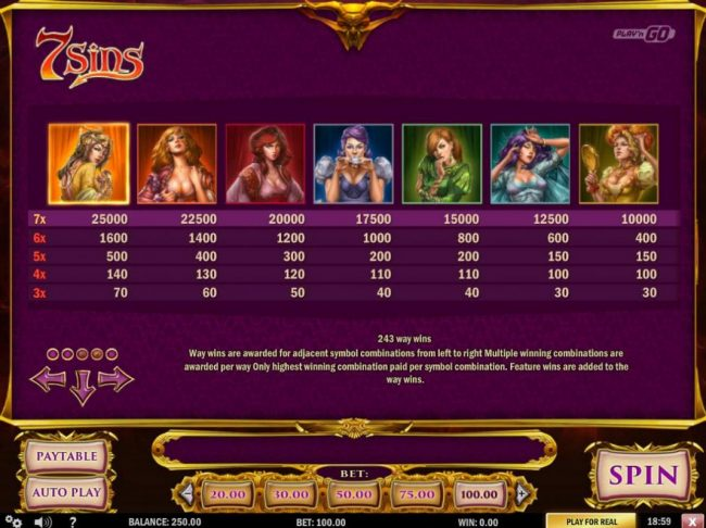 High value slot game symbols paytable featuring woman respenting the 7 sins themed icons.