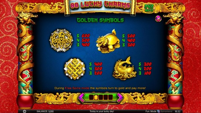 888 Tiger featuring the Video Slots 88 Lucky Charms with a maximum payout of $300,000