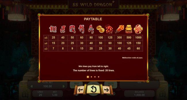 88 Wild Dragon :: Paytable