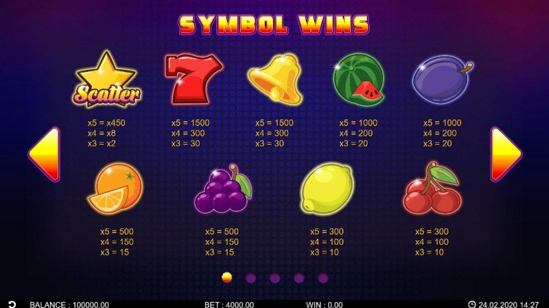 80 Fruit Rush :: Paytable