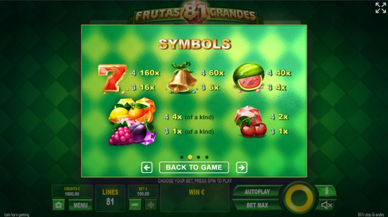 81 Frutas Grandes :: Paytable