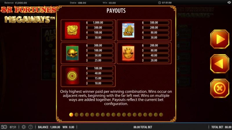 88 fortunes Megaways :: Paytable - High Value Symbols