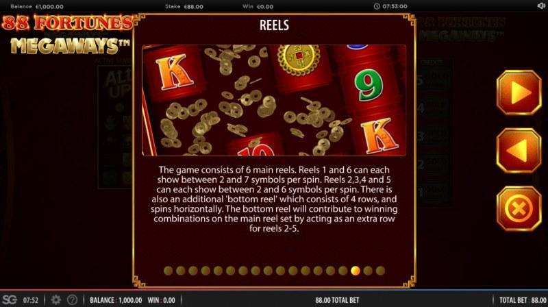 88 fortunes Megaways :: Reels