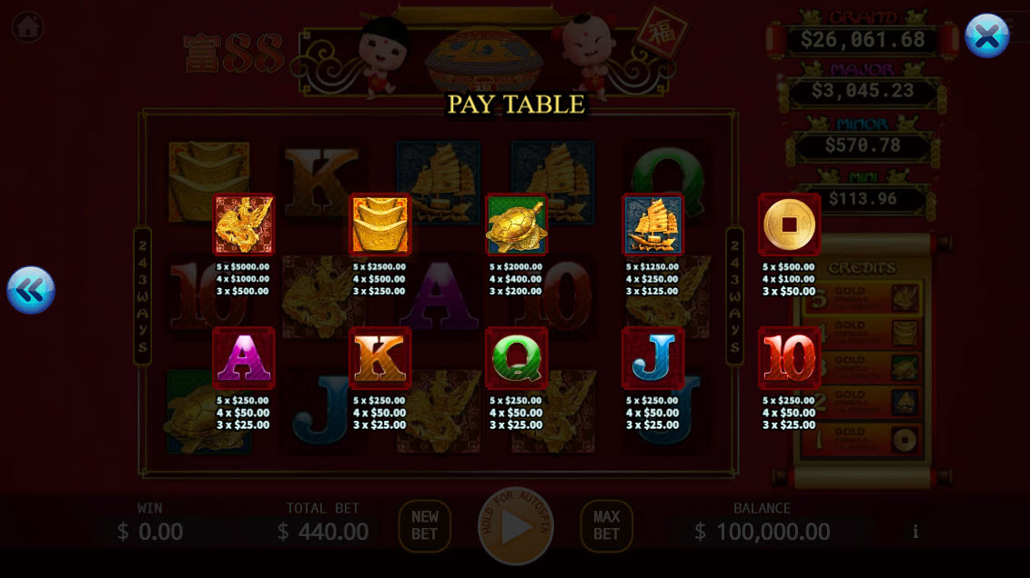 88 Riches :: Paytable