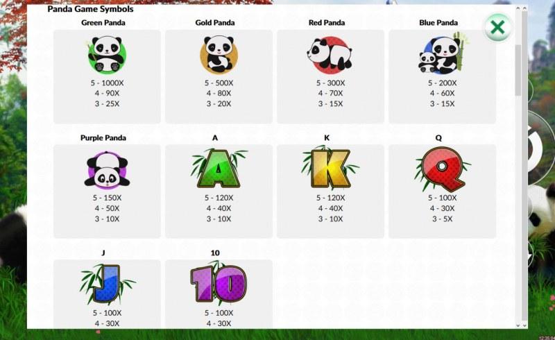 888 Panda :: Paytable