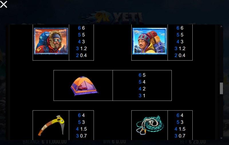 9K Yeti :: Paytable - High Value Symbols