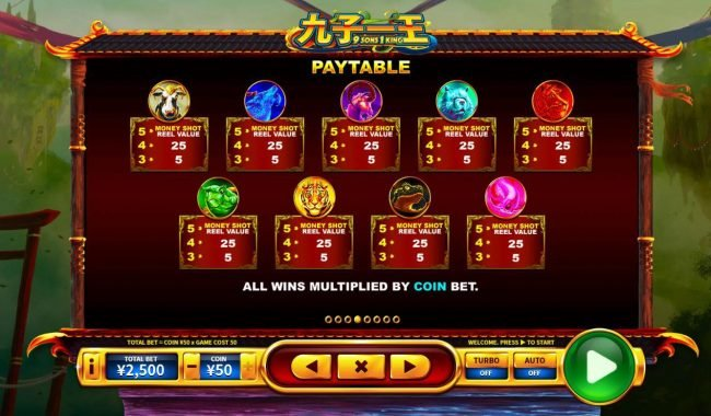 9 Sons, 1 King :: Paytable