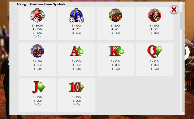 A King of Gamblers :: Paytable