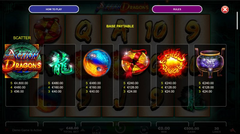 Action Dragons :: Paytable - High Value Symbols