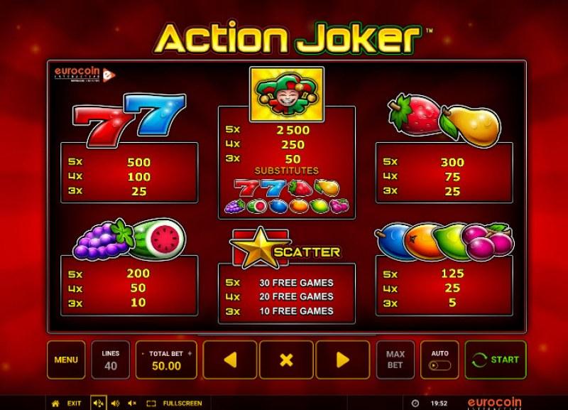 Action Joker :: Paytable