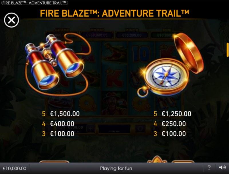 Adventure Trail :: Paytable - Medium Value Symbols