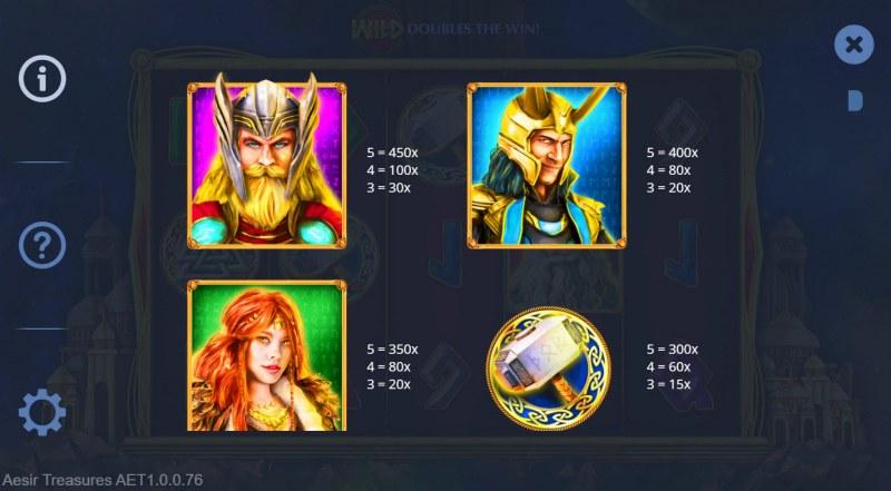 Aesir Treasures :: Paytable - Medium Value Symbols