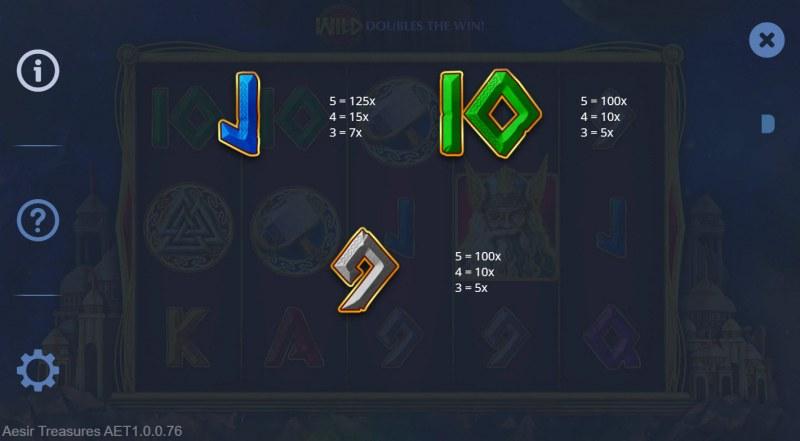 Aesir Treasures :: Paytable - Low Value Symbols