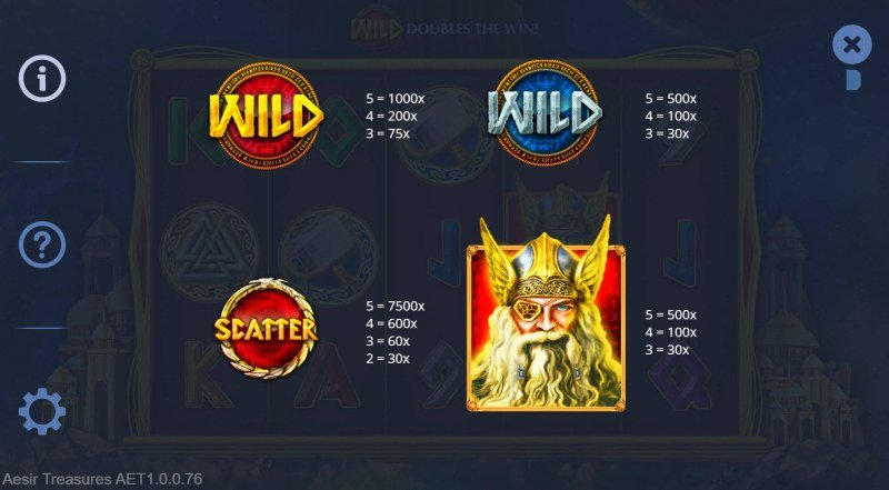 Aesir Treasures :: Paytable - High Value Symbols