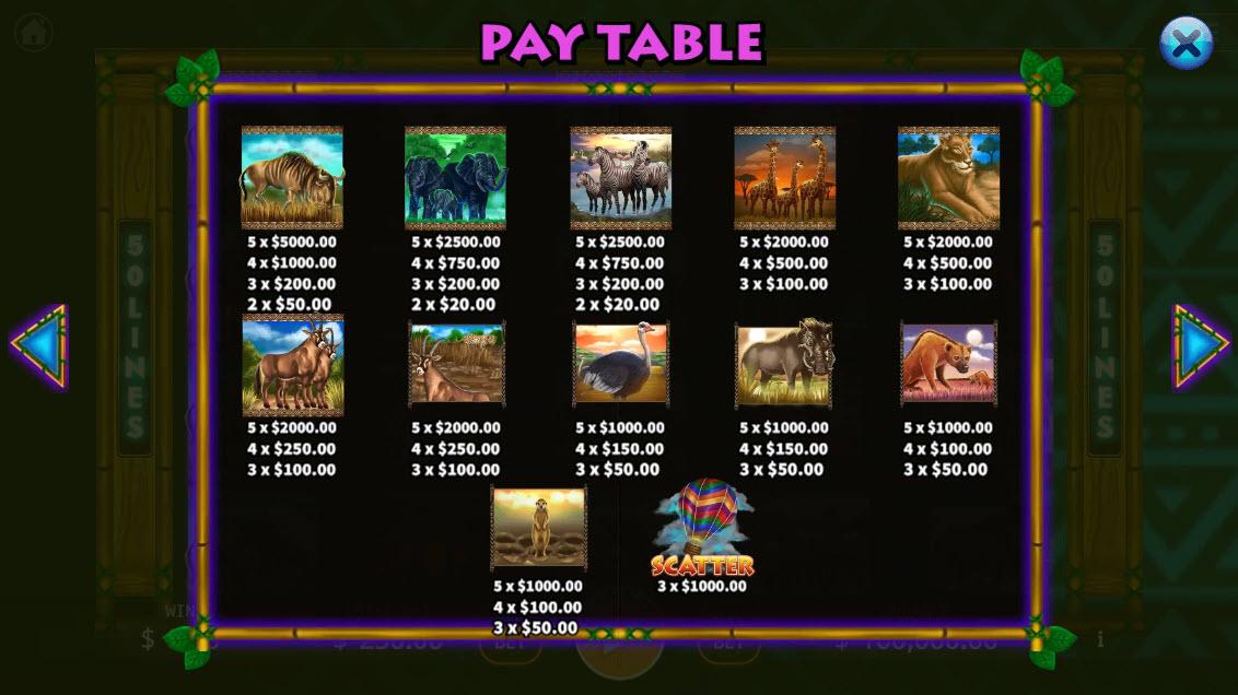 Africa Run :: Paytable
