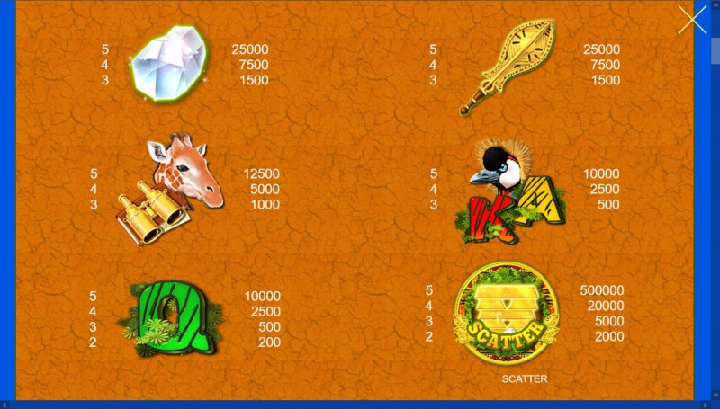 African Gold 2 :: Paytable - Low Value Symbols