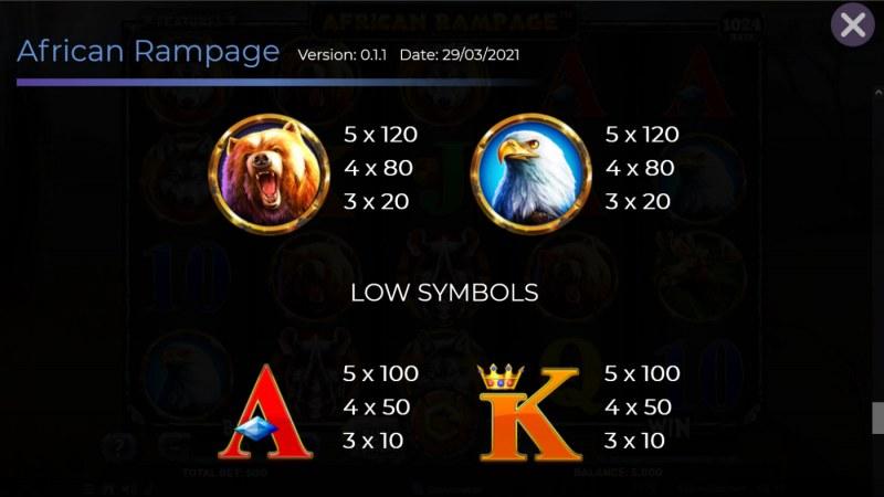 African Rampage :: Paytable - Medium Value Symbols