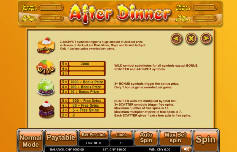 After Dinner :: Bonus, Jackpot, Scatter and Wild Rules