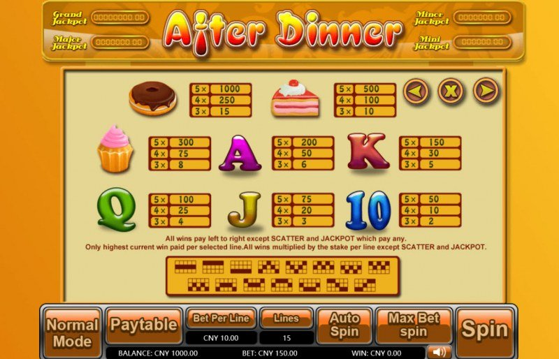 After Dinner :: Paytable