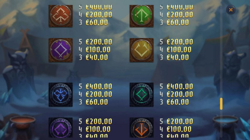 Age of Asgard :: Paytable - Low Value Symbols