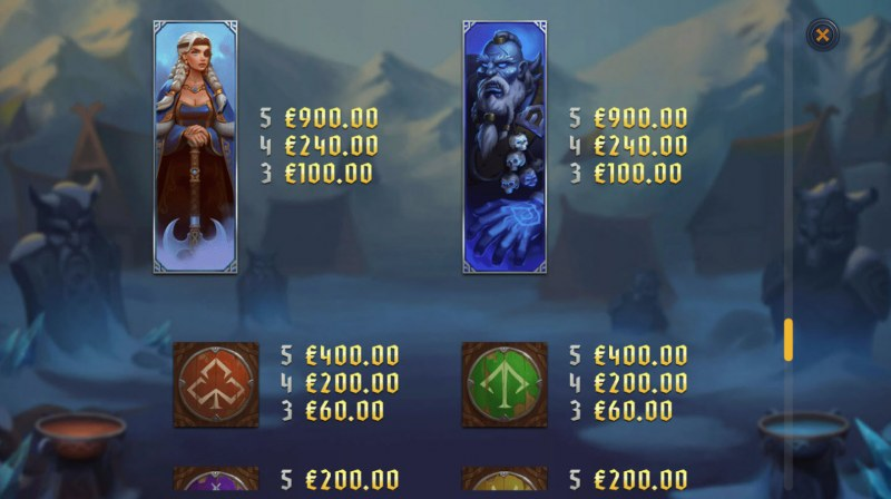 Age of Asgard :: Paytable - Medium Value Symbols