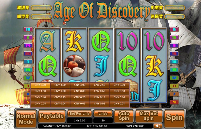 Age of Discovery :: Available Betting Options