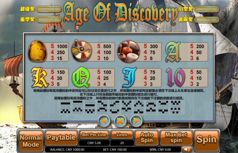 Age of Discovery :: Paytable