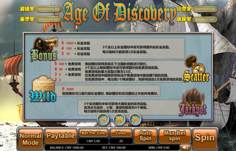 Age of Discovery :: Bonus, Jackpot, Scatter and Wild Rules