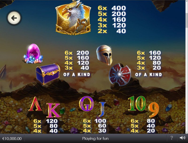Age of the Gods Glorious Griffin :: Paytable