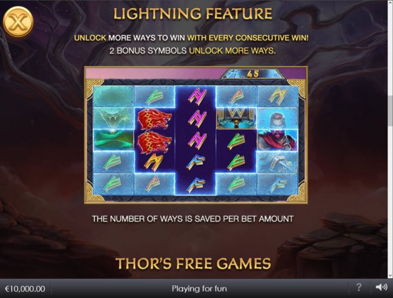 Age of the Gods Norse Ways of Thunder :: Lightning Feature